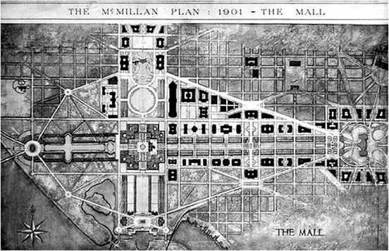 The McMillan Plan 1901 - The Mall