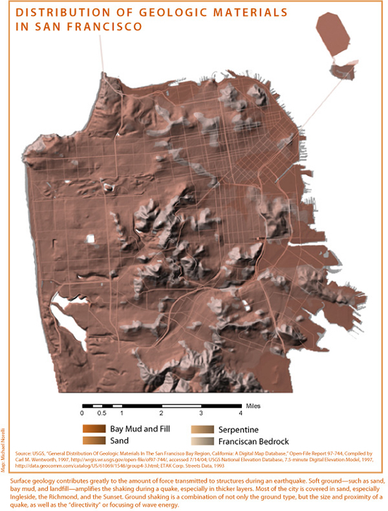 Distribution of Geologic Materials in San Francisco