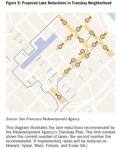 Proposed Lane Reductions in Transbay Neighborhood