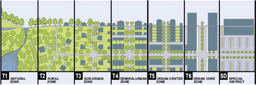 Grand Reductions  10 Diagrams That Changed City Planning