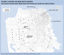 Possible locations for new water reserves