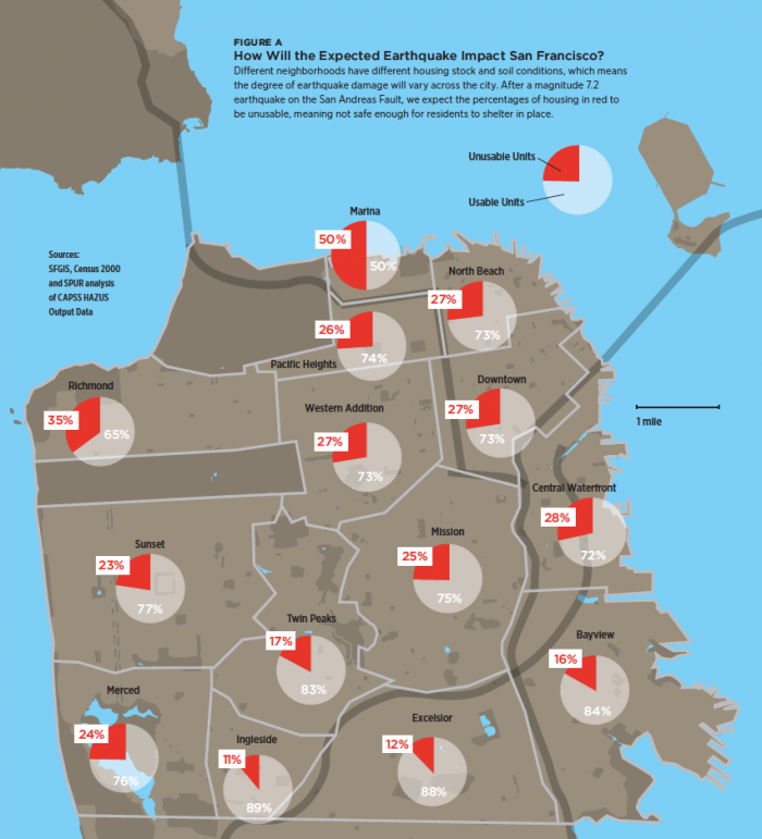 i how much of san francisco s housing stock needs to meet shelter in place standards in order for the city to be resilient