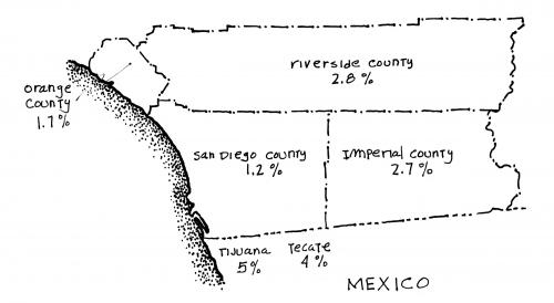 Southern California/Baja California Annual Average Growth Rates, 1990-2000