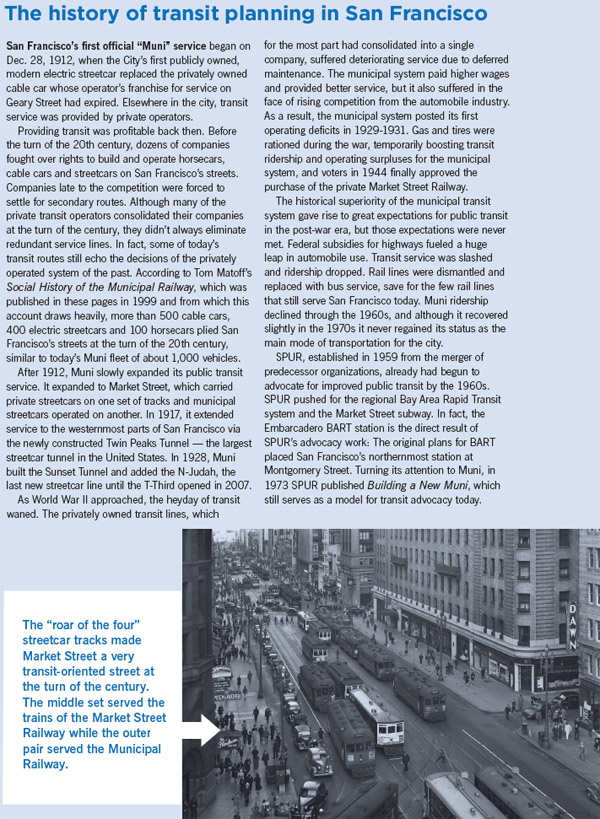 history of transit