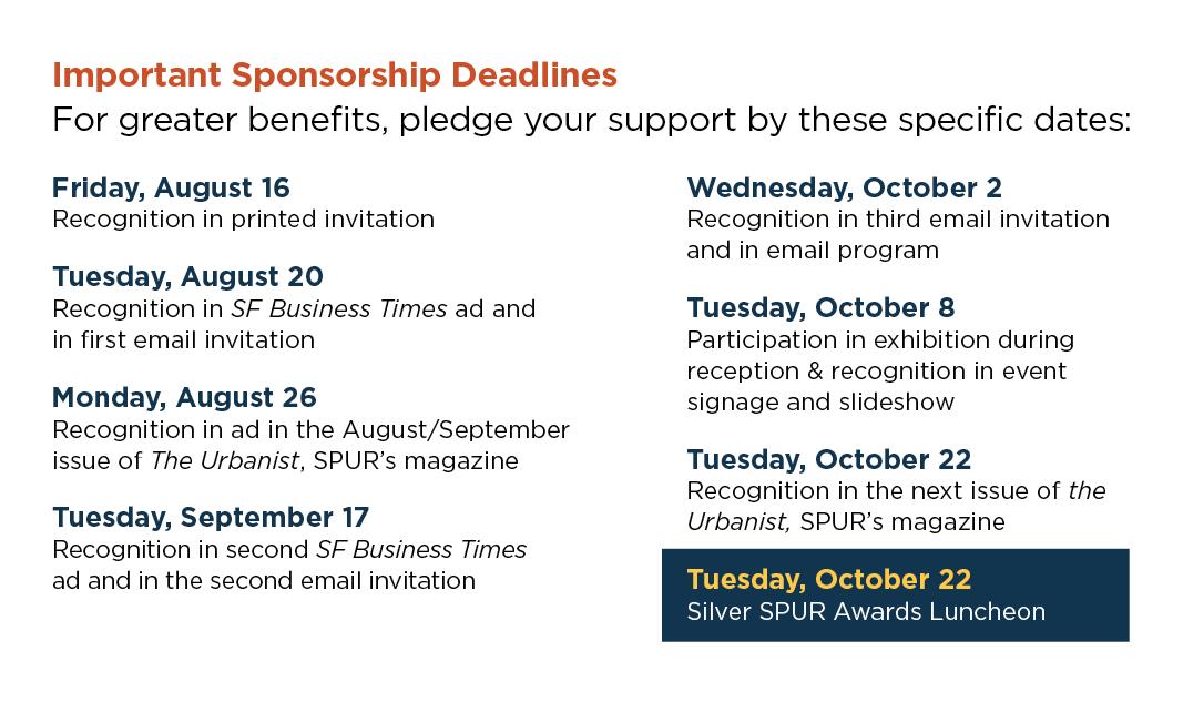 Silver SPUR Deadlines